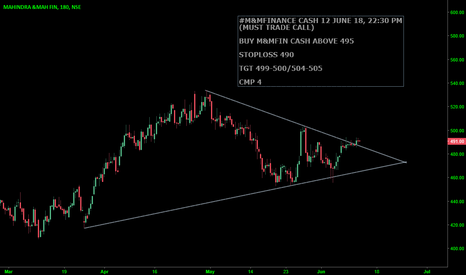 M_MFIN: #M&MFINANCE CASH : MUST TRADE CALL ABOVE 495 ONLY