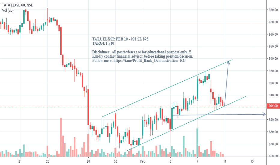 TATAELXSI: TATA ELEXI BUY with SL of 864 for target 940