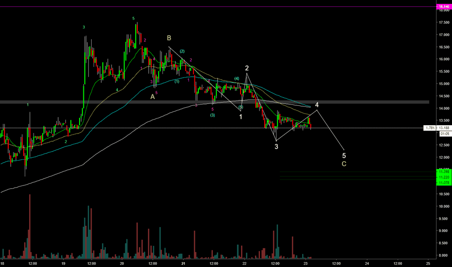 REPEUR: 1 scenario of ABC correction