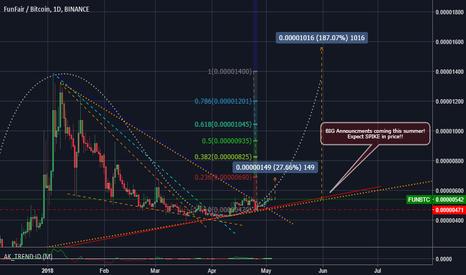 """FUNBTC: [FUN/BTC] """"FunFair"""" %350++ profit potential!!"""