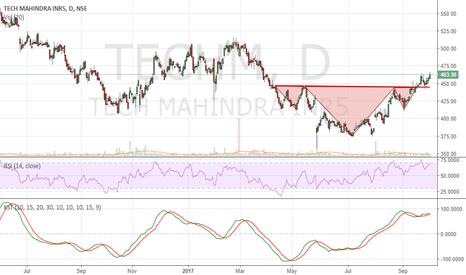 TECHM: Tech Mahindra - Poised to move towards 500