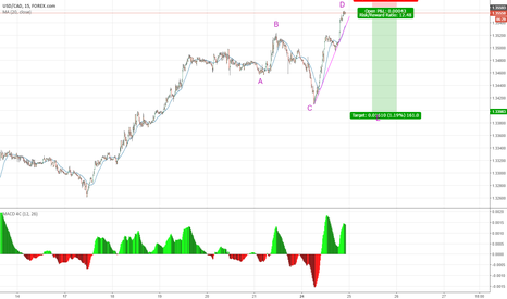 USDCAD: A five wave correction