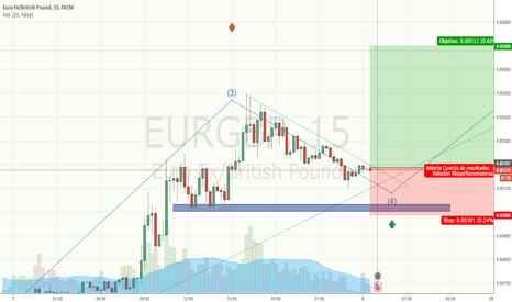 EURGBP: EURGBP en largo Objetivo 0.85698