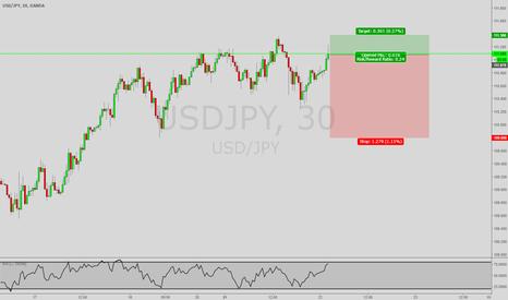 USDJPY: *Trade of the Day* Short USD/JPY