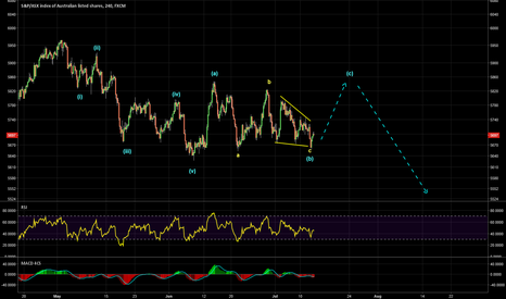AUS200: Another c wave rally is possible