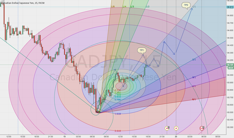 CADJPY: CADJPY  ON STERIOD
