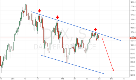 DAX: DAX | Importante Linea de Tendencia en TF Semanal