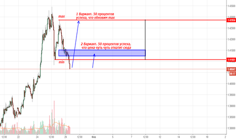 GBPUSD: Продам торговую стратегию фунт доллар