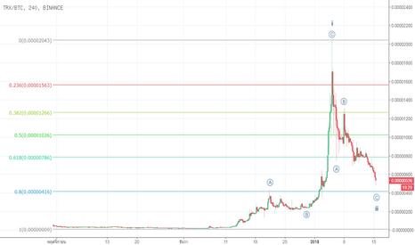 TRXBTC: Forecast TRX/BTC