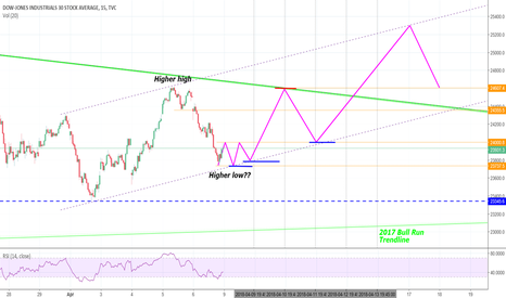 DJI: Is this possible?