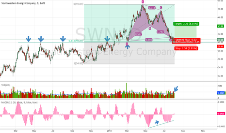 SWN: SWN is about to get see some energy.