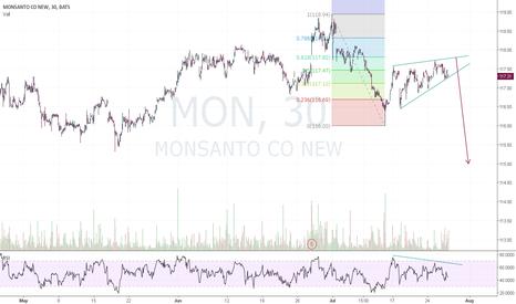 MON: MON