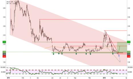 EMC: Emblem erneut am Rande des Abgrunds…