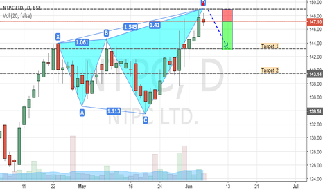 NTPC: NTPC in Bearish Butterfly Pattern (SELL)