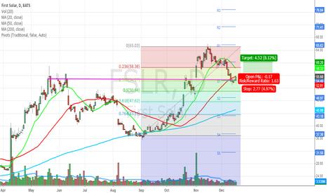 FSLR: FSLR looks great for the short-term