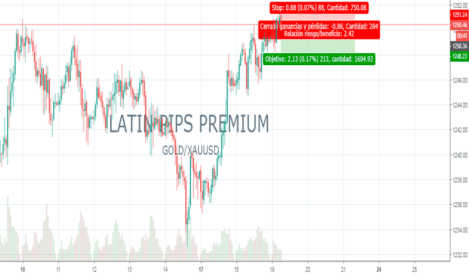 GOLD: Analisis LATIN PIPS PREMIUM (GOLD Sell)