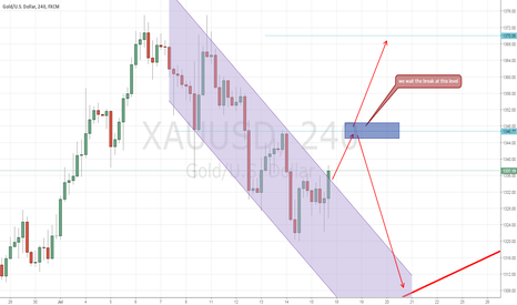 XAUUSD: GOLD for the next week