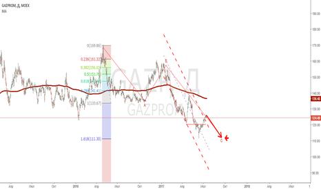 GAZP: газпром. Свершилось. Начнем с начала!