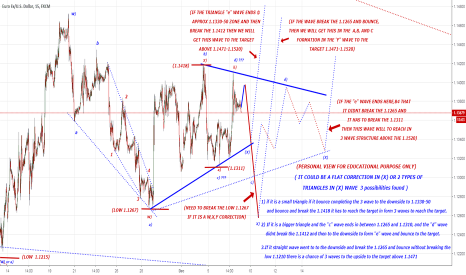 EURUSD: 3 POSSIBILITIES FOUND