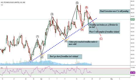HCLTECH: C wave of HCL (Hourly) : Go Shoft after Trendline break