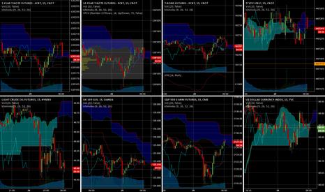 DXY: daily charts jjjjwwww