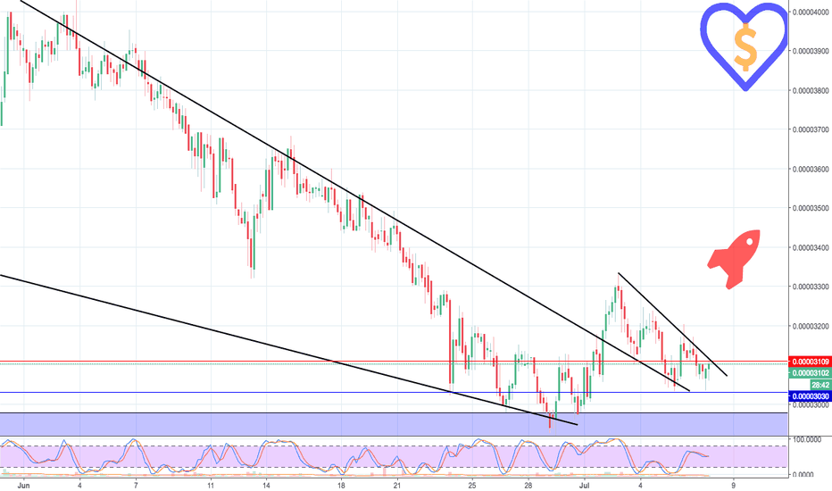 XLMBTC: $XLM, Disaster Or Moon…