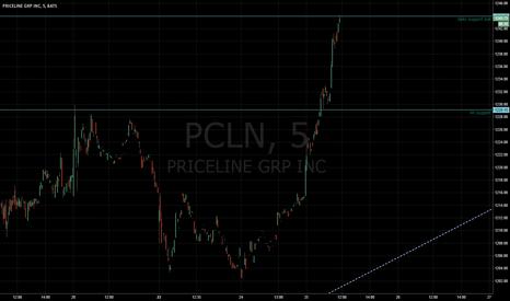 PCLN: PCLN smack time