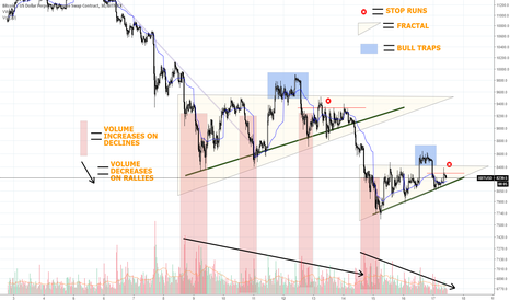 XBTUSD: SHORT  BTC USD SHORT FRACTAL AT PLAY