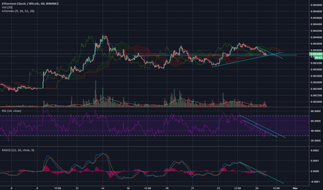 ETCBTC: we can see run in etc....BUT...dont hurry