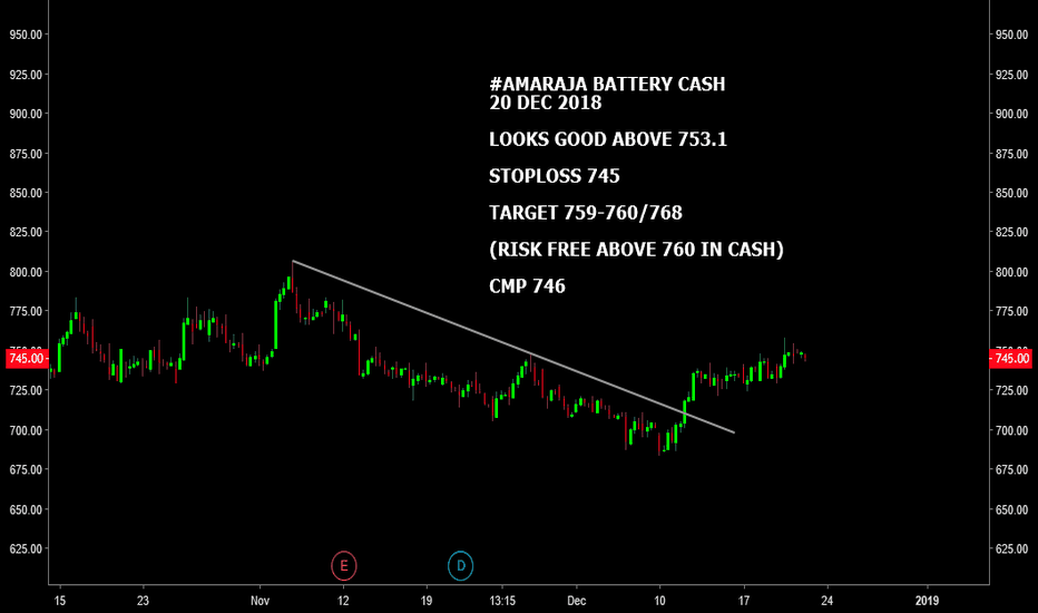 AMARAJABAT: #AMARAJA BATTERY CASH : LOOKS GOOD ABOVE 753.10