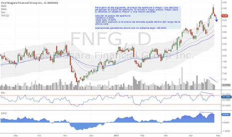 FNFG: NASDAQ: FNFG short