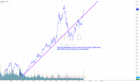 AAPL: $AAPL finally where it belong, but dont go crazy again