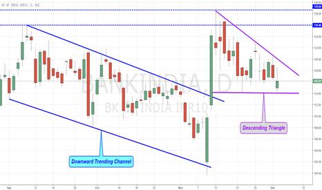 BANKINDIA: BOI forming Ascending Triangle