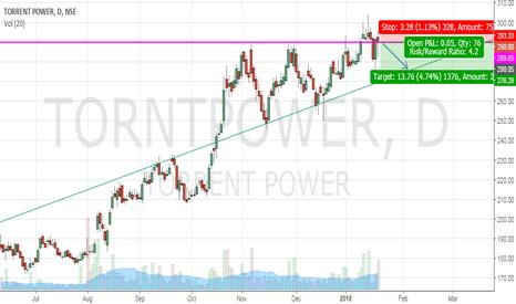TORNTPOWER: short torntpower