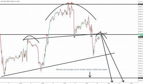 ES1!: Stock Market Crash