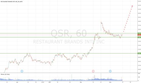 QSR: Покупка QSR