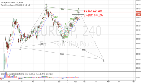 EURGBP: EURGBP completed bearish bat