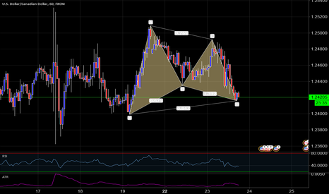 USDCAD: USD/CAD60  Possible gartley