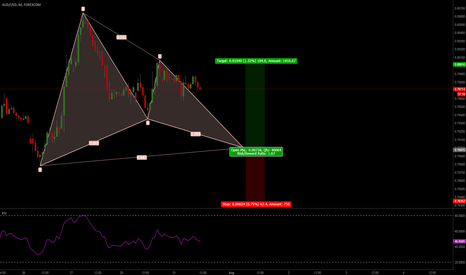 AUDUSD: AUDUSD - Gartley - 1H - Buy