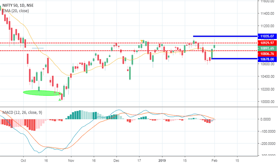 NIFTY: NIFTY ---IMPORTANT LEVELS -BASED ON VOLATILITY