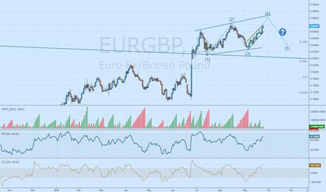 EURGBP: 4th corective wave?