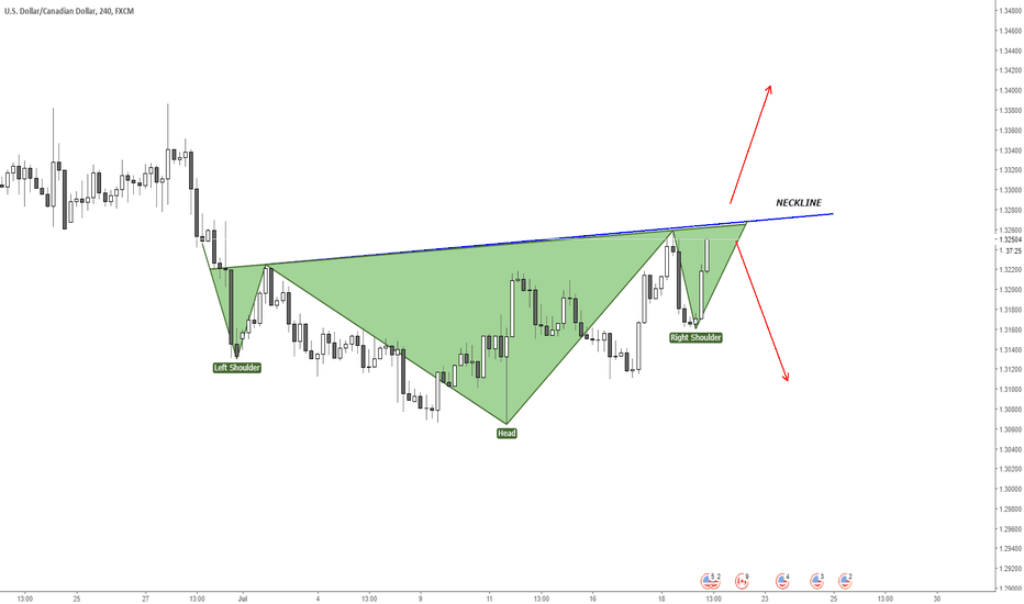 USDCAD: USDCAD I SHS Pattern : Desicion time for the next move
