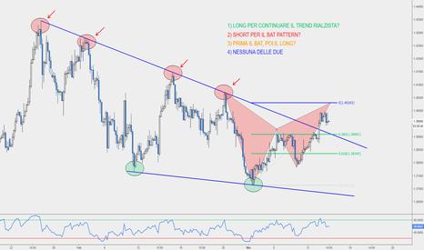 GBPUSD: GBP/USD - Rotta la Trendline, continua il Trend Rialzista? +Bat