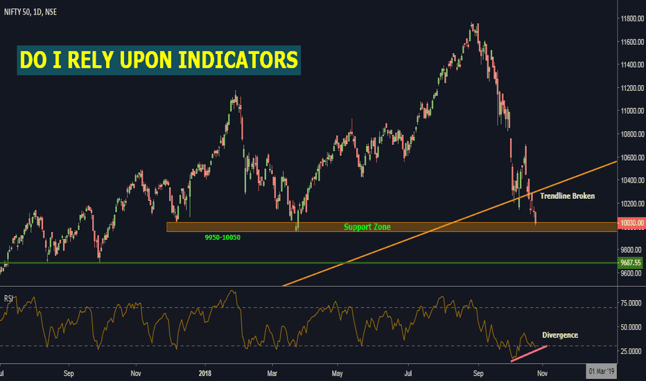 NIFTY: Nifty: Do I Rely Upon Indicators?