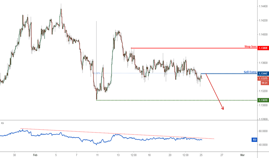 Eurchf Extreme Trader Sentiment Points To Possible Downtrend