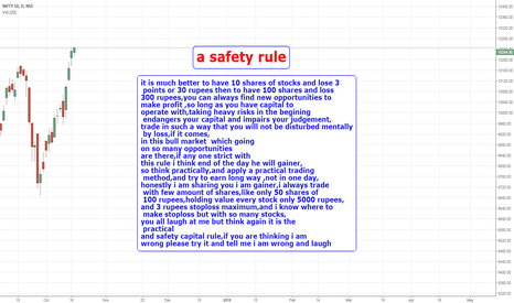 NIFTY: a safety capital rule