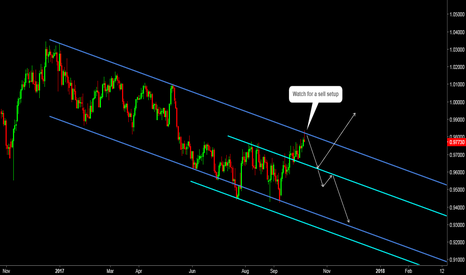 USDCHF: USDCHF: Selling is our Option