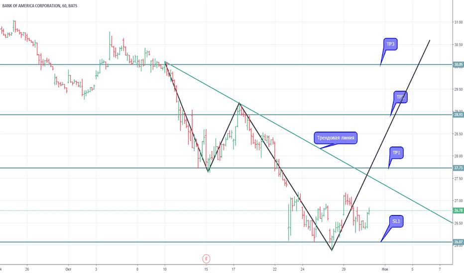 BAC: BAC (M&W wave patterns)
