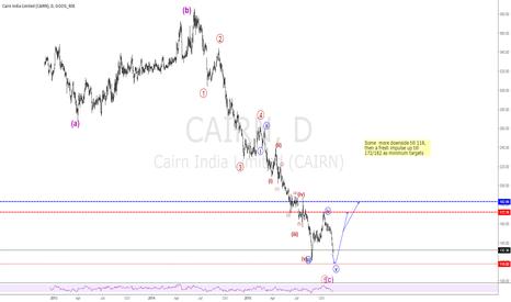 CAIRN: Cairn Idea Updated