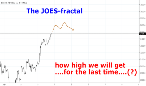 BTCUSD: The JOES-fractal: tell us how high ...or reached already?